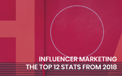 Influencer Marketing – The Top 12 Stats from 2018