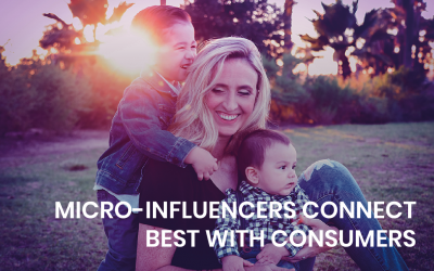 Micro-influencers connect best with consumers