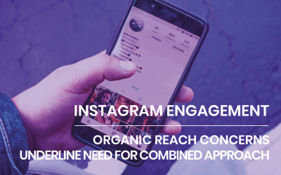 Instagram engagement- organic reach concerns underline need for combined approach