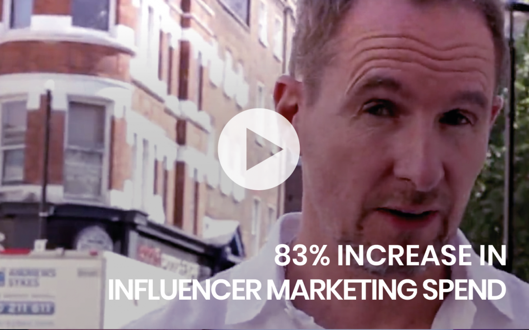 83% increase in influencer marketing spend
