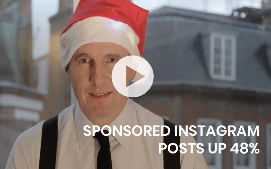 Sponsored Instagram posts up 48%